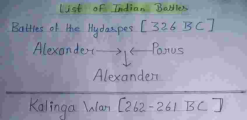 Indian History UPSC Notes PDF Download