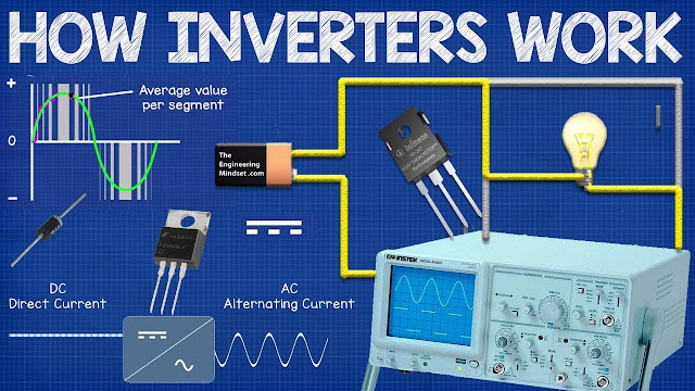 How Inverters Work - Working principle rectifier