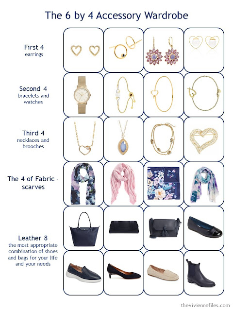 a completely 6 by 4 Accessory Wardrobe for Travel