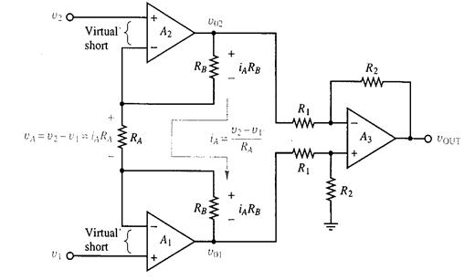 Instrumentation and Summation Configuration-Operational
