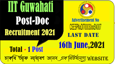 IIT Guwahati Post-Doc Recruitment 2021