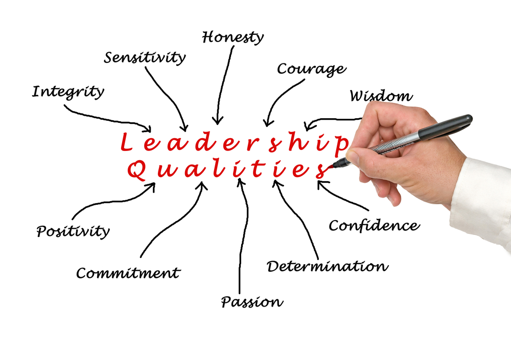 what makes an effective leader 3 essay Alpha kappa psi membership application essay i constantly have to show great competency and be convincing and assertive in order to be a good leaderwhat makes me.