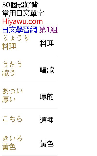非常實用的50個超好背常用日文單字(標註平假名) - 日文學習同好會-日語學習方法教學一起學日文