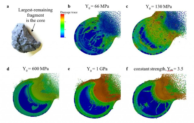 Ilustração de estudos feitos por pesquisadores sobre como desviar rota do asteroide da Terra