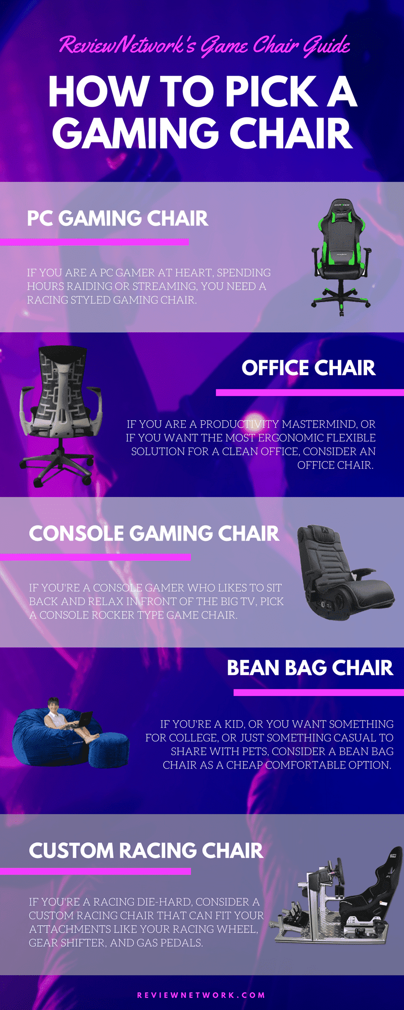 What is the Best Gaming Chair in 2018? #infographic