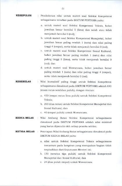 KEPMENPANRB Nomor 1128 Tahun 2021 Halaman 5