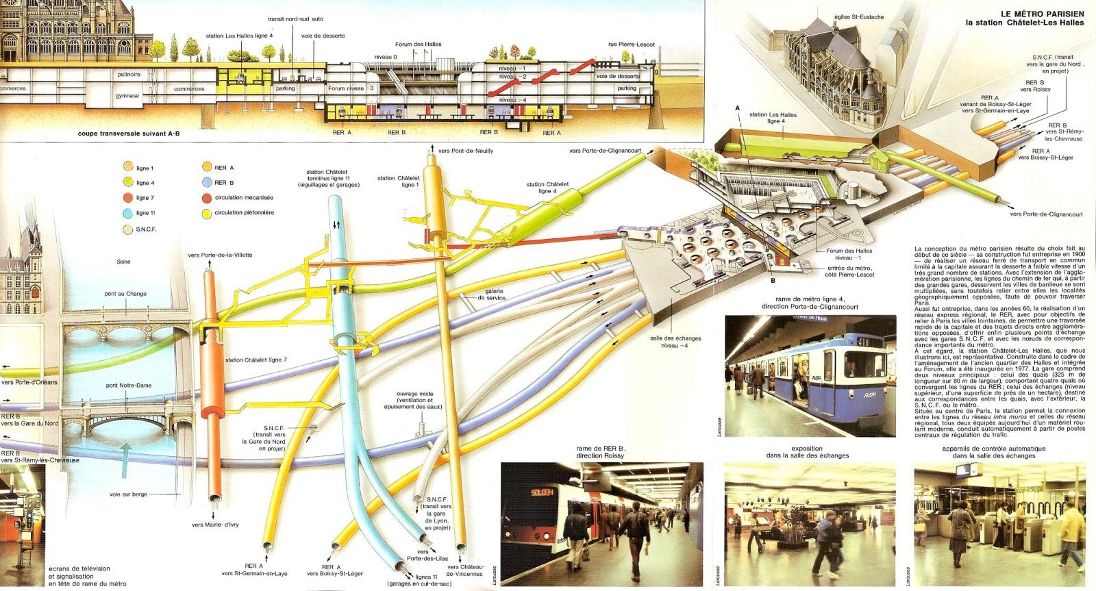 histoire des centres commerciaux de la région parisienne | paris