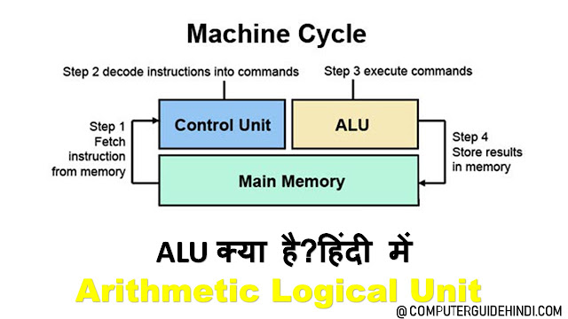 ALU in hindi