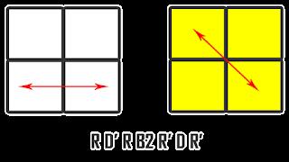 Rumus PBL Ortega 2x2x2 - sebelas