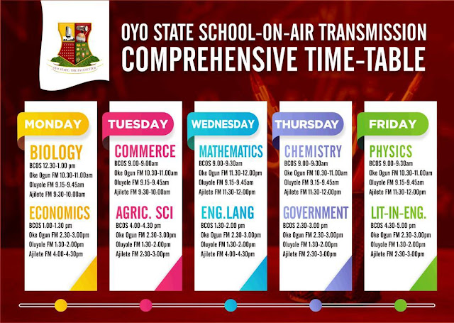 Oyo State School on Air Broadcast Timetable [JSS & SSS] | Radio, TV