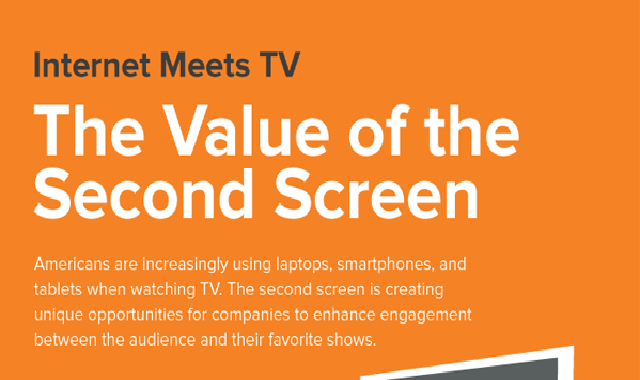 The Value of Second Screen #infographic