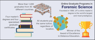 Forensics - Many Opportunities and Online Education Course