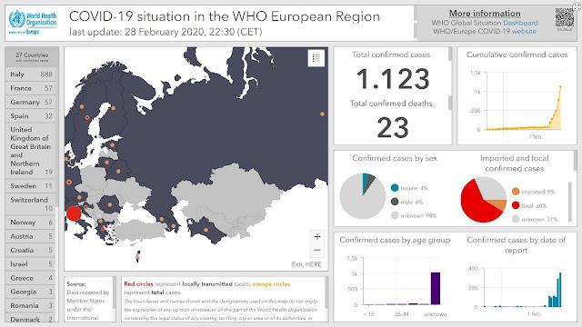 Harta Coronavirus Europa Ianuarie Februarie 2020