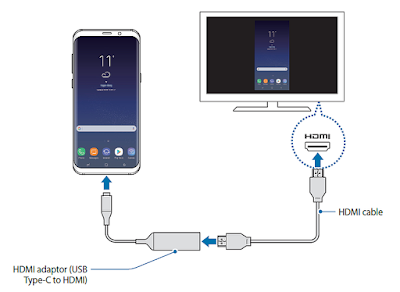 Connectings Galaxy S8 to TV
