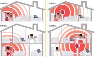 Posizione router