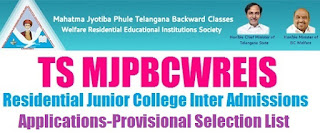 TS MJP BC welfare RJC 2016 Inter Admissions Apply Online at mjpabcwreis.cgg.gov.in