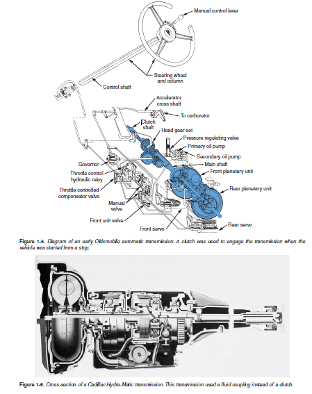 Transmissions and Transaxles