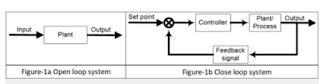 Pengontrol PID: Cara Kerja, Struktur dan Tuning