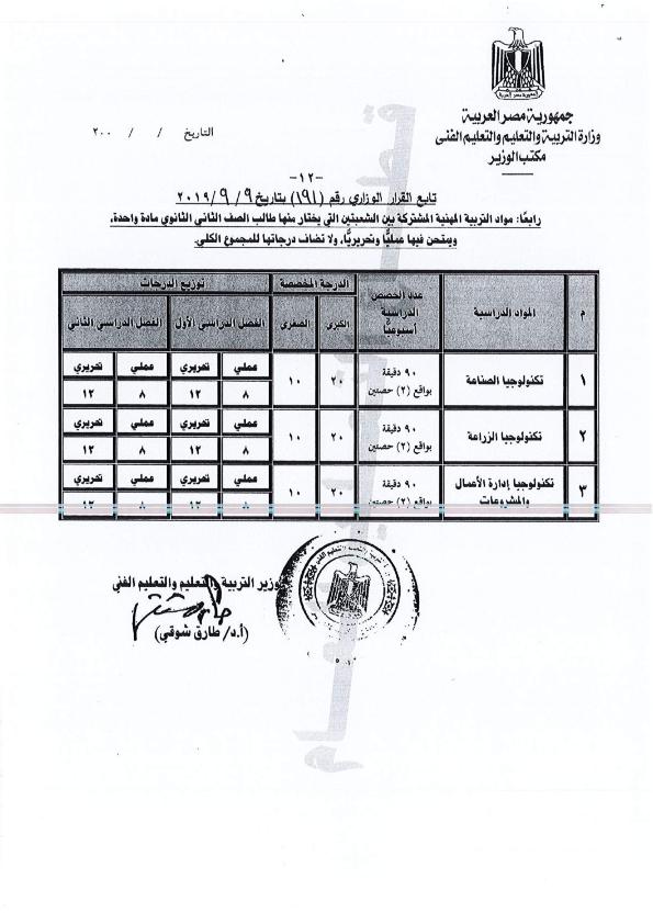 نصاب الحصص والدرجات لمواد الصف الثاني الثانوي نظام جديد Ministerial_Decree_No._191_of_2019_012