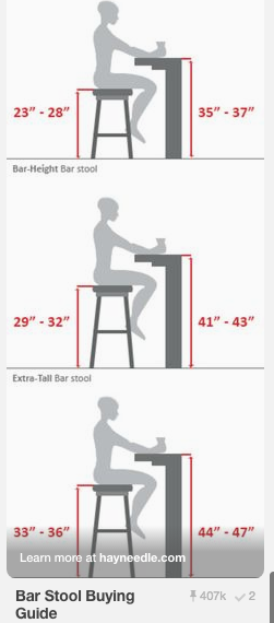 bar stool height buying guide