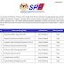Kemaskini Oktober - November 2019 / Cara Memohon Jawatan Kosong Seluruh Negara Suruhanjaya Perkhidmatan Pelajaran (SPP)