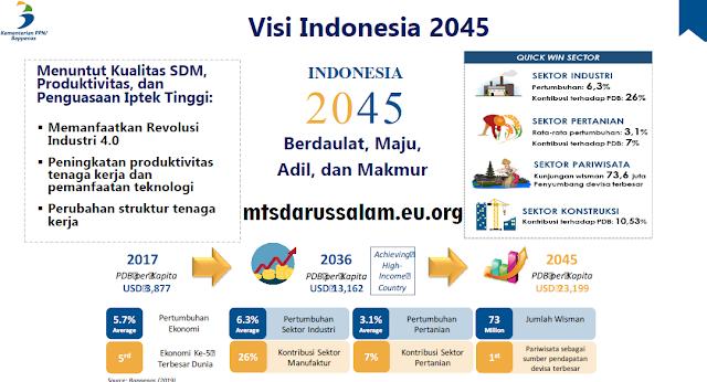 Strategi Melahirkan Keunggulan Madrasah KMA No. 184 Dan 183 Tahun 2019
