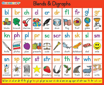 Vowel Digraphs, Consonant Digraphs, and Dolch Words
