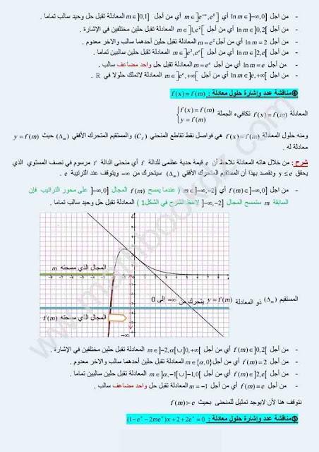 المناقشة البيانية لعدد إشارة حلول 3.jpg