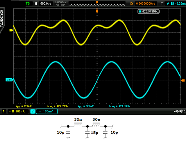 RF Bypass and  Filtration in a UHF VCO 22