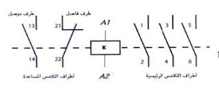 جزء التوصيل المتحرك للمفتاح الكهرومغناطيسي