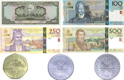 Countries and Currency Haitian gourde