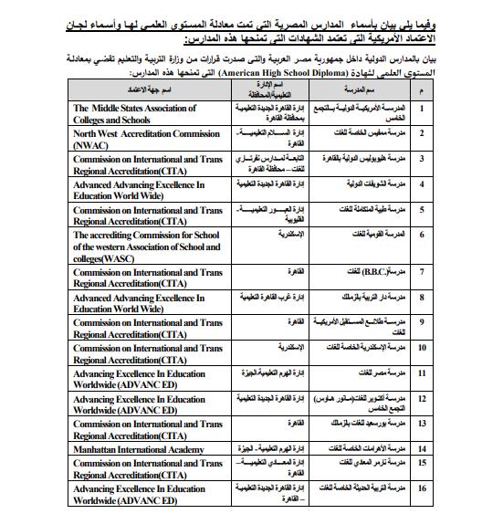قائمة الشهادات العربية والأجنبية المعادلة بالثانوية العامة المصرية 503