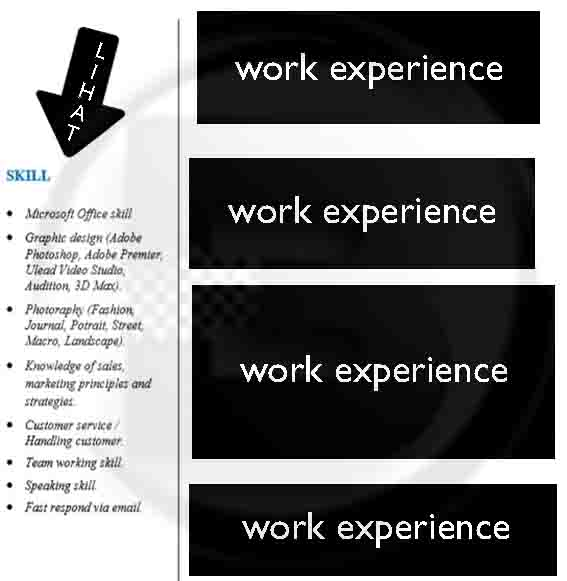 Cara Membuat CV Lamaran Kerja Terbaik Poin Penting
