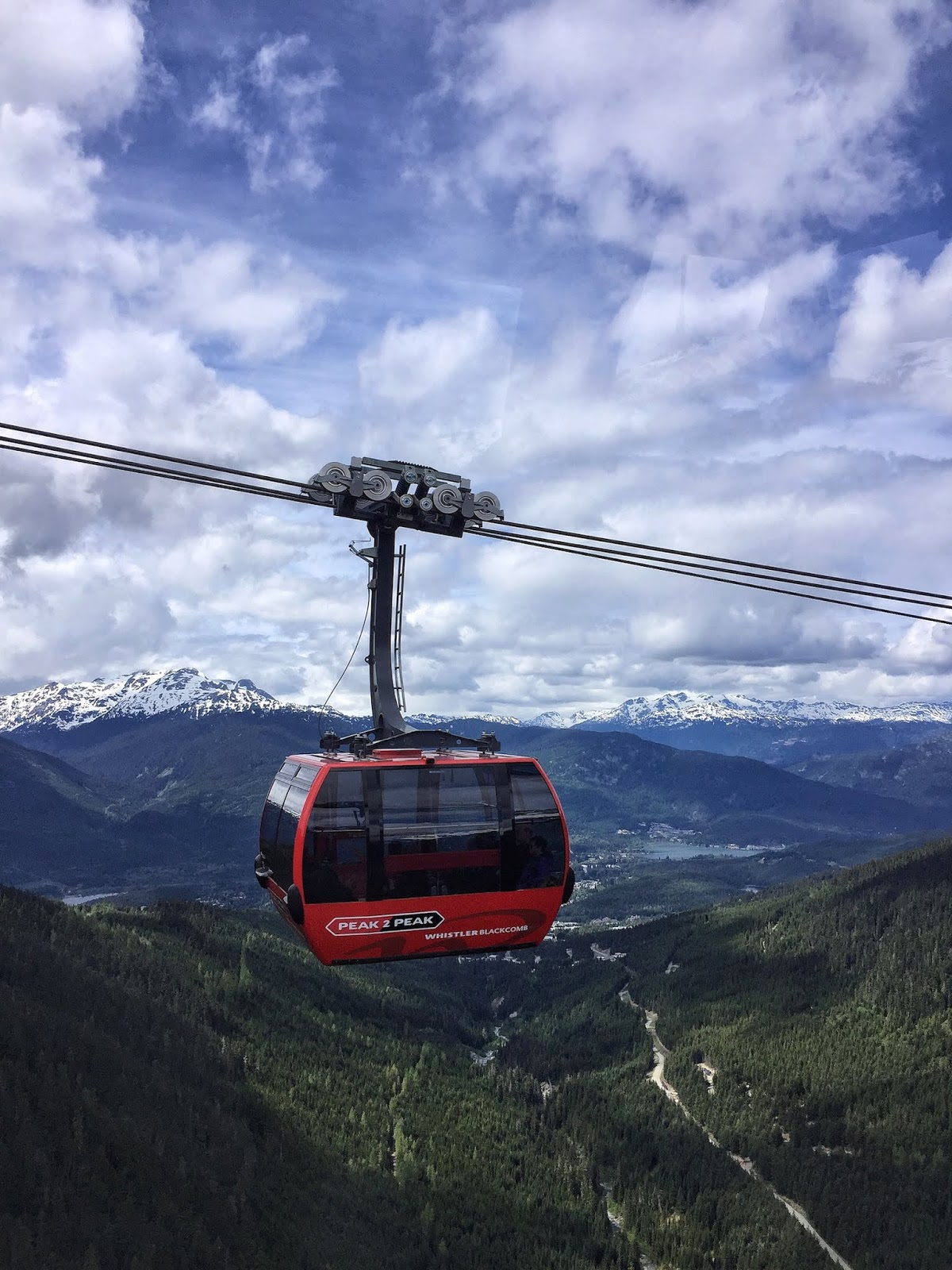 whistler travel guide peak to peak gondola