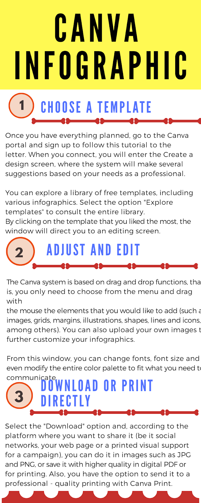 How To Make An Infographic On Canva Video Tutorial