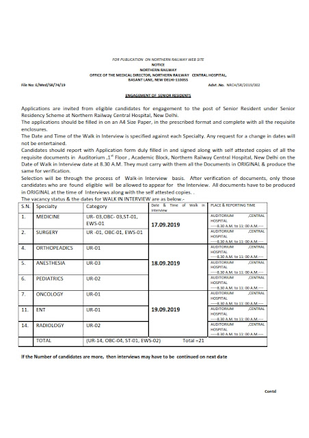 Recruitment of Senior Resident posts in Northern Railway, India