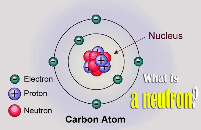 What is a neutron