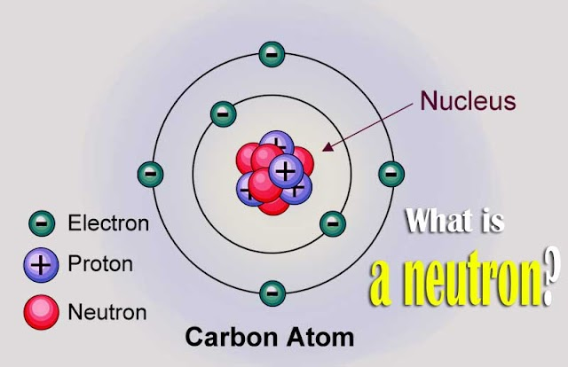 What is a neutron and its charge? Discovery and mass of a neutron?