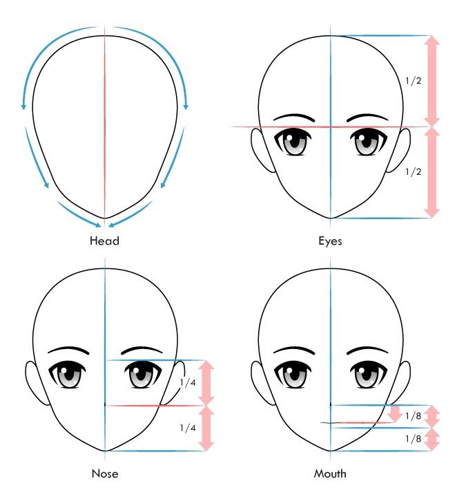 Fitur wajah anime