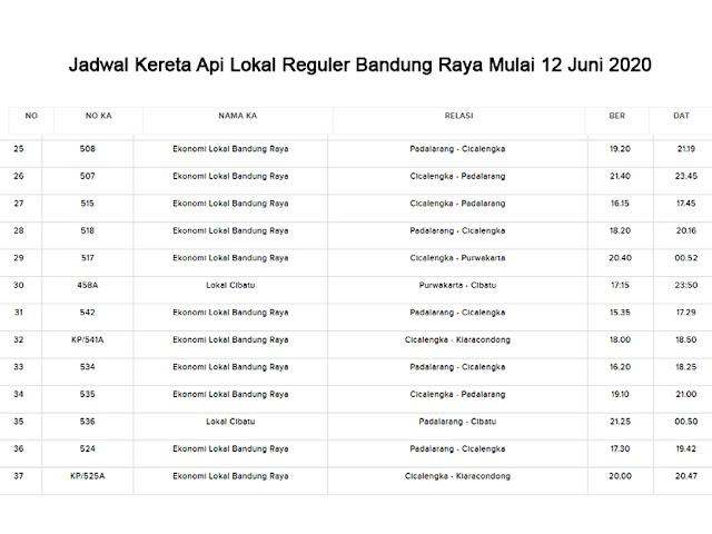Jadwal Kereta Api Ekonomi Bandung Raya Mulai 12 Juni 2020