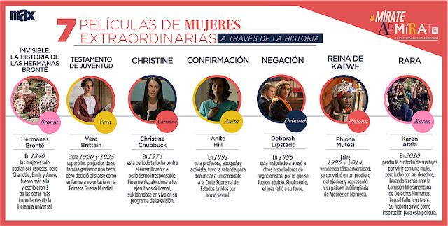 #MirateAdmirate Campaña de HBO por el Día de la Mujer