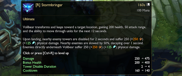 Patch Note 10.11 PBE : TENTATIVE BALANCE CHANGES & CONTINUED VOLIBEAR TESTING 8