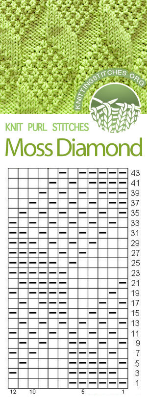 Moss Diamond and Lozenge Knitting Chart
