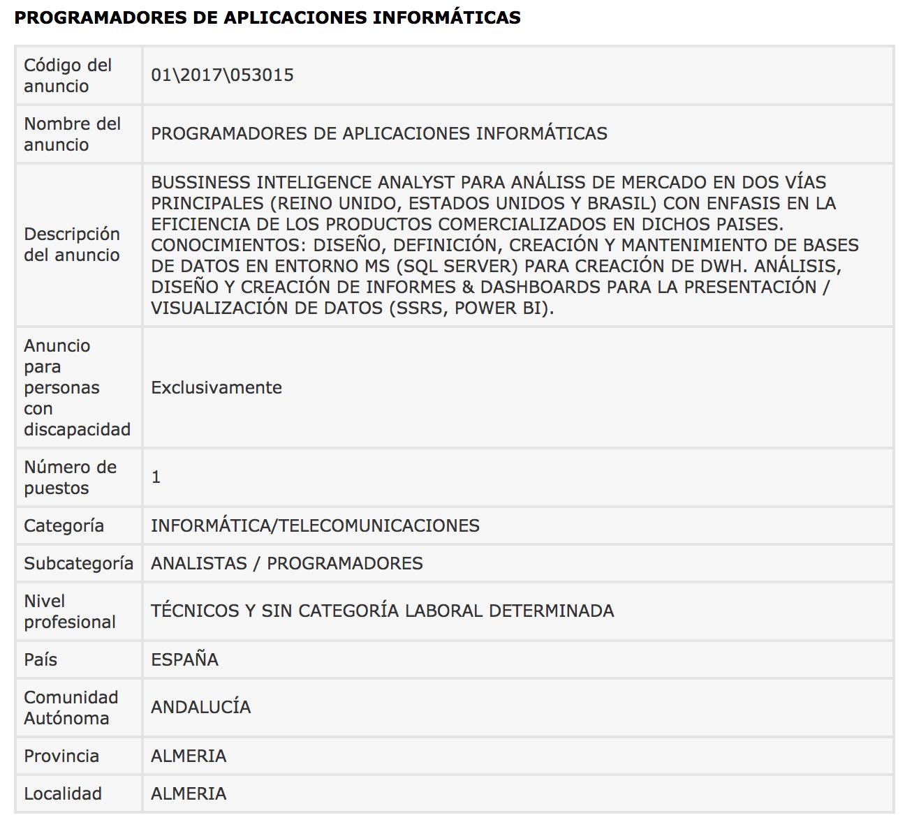 Ofertas de Empleo en España: Programadores de Aplicaciones ... - photo#28