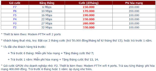 Lắp Mạng Internet FPT Phường Yên Thanh 1