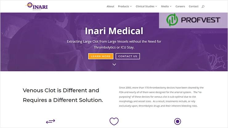 IPO от компании Inari Medical перспективы и возможность заработка
