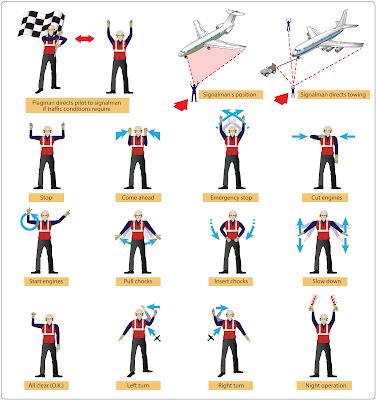 Aircraft taxi and marshaling signals