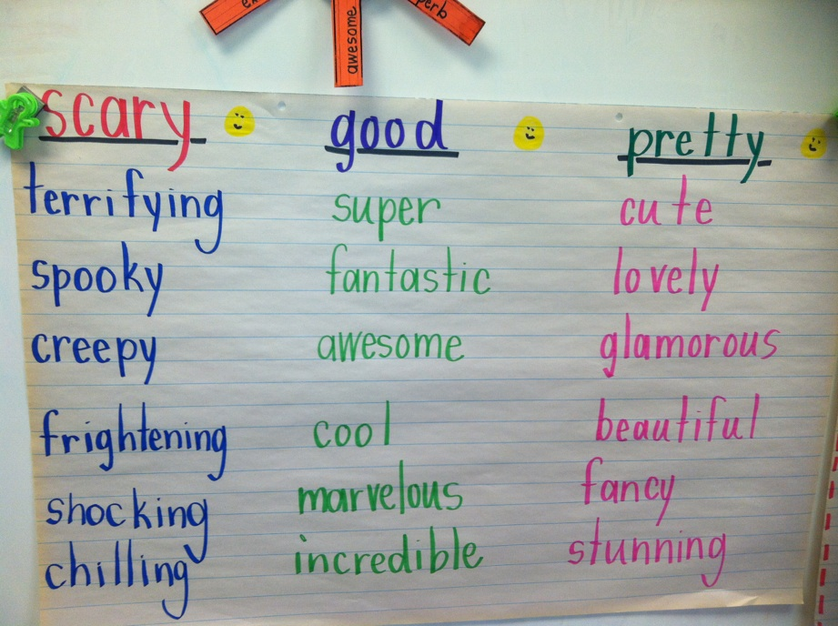 Mrs Wheeler\u0027s First Grade Tidbits Sunny Synonyms
