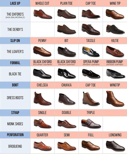 Biểu đồ giày da nam
