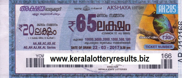 Results of lottery AK259\]
